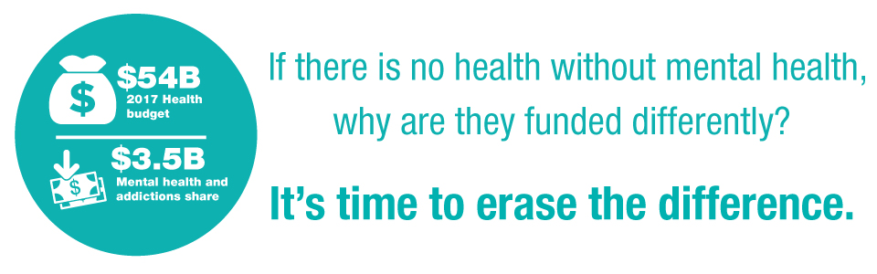 Join CMHA in the Call to Erase the Difference
