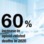 Opioid 2